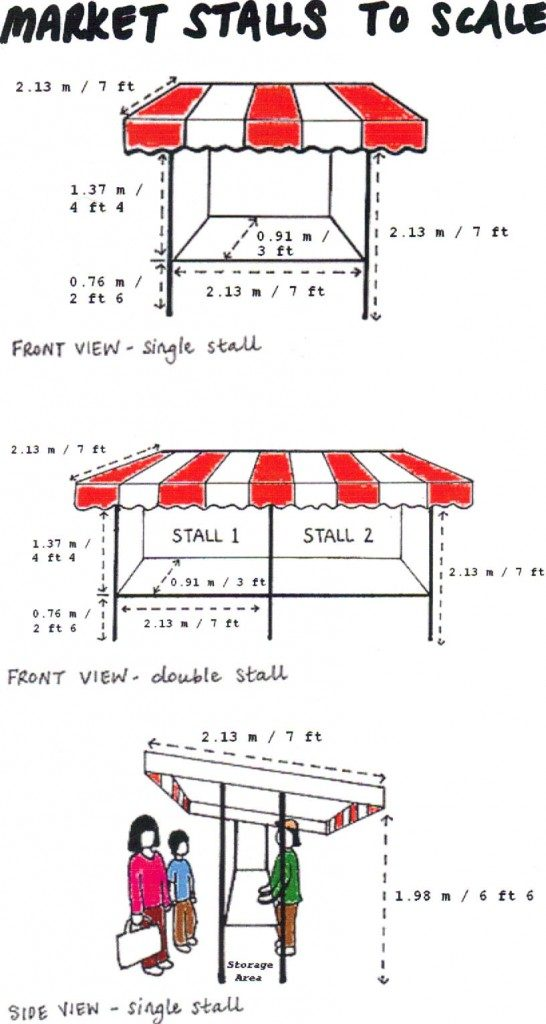 stall measurements
