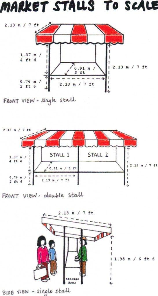 stall measurements